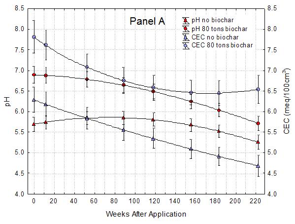 pH-CEC599x454px